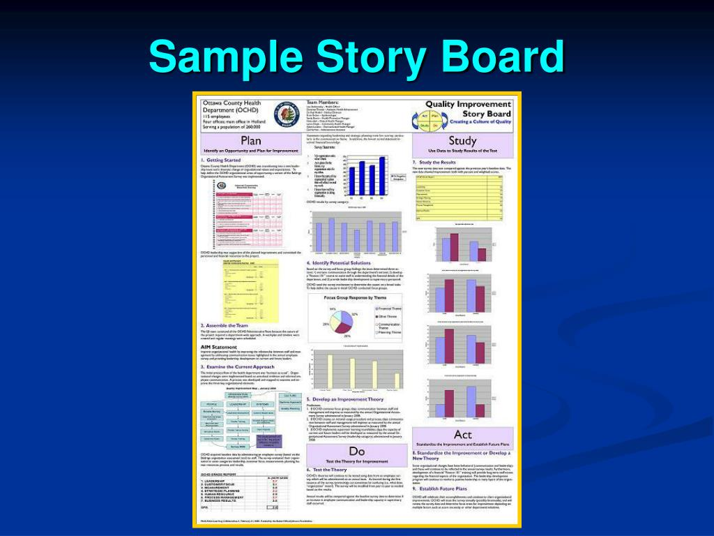 Sample Story Board