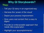 why qi storyboards