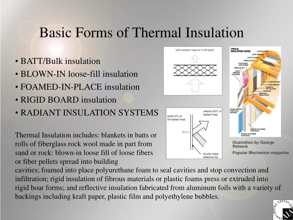 Basic Forms of Thermal Insulation
