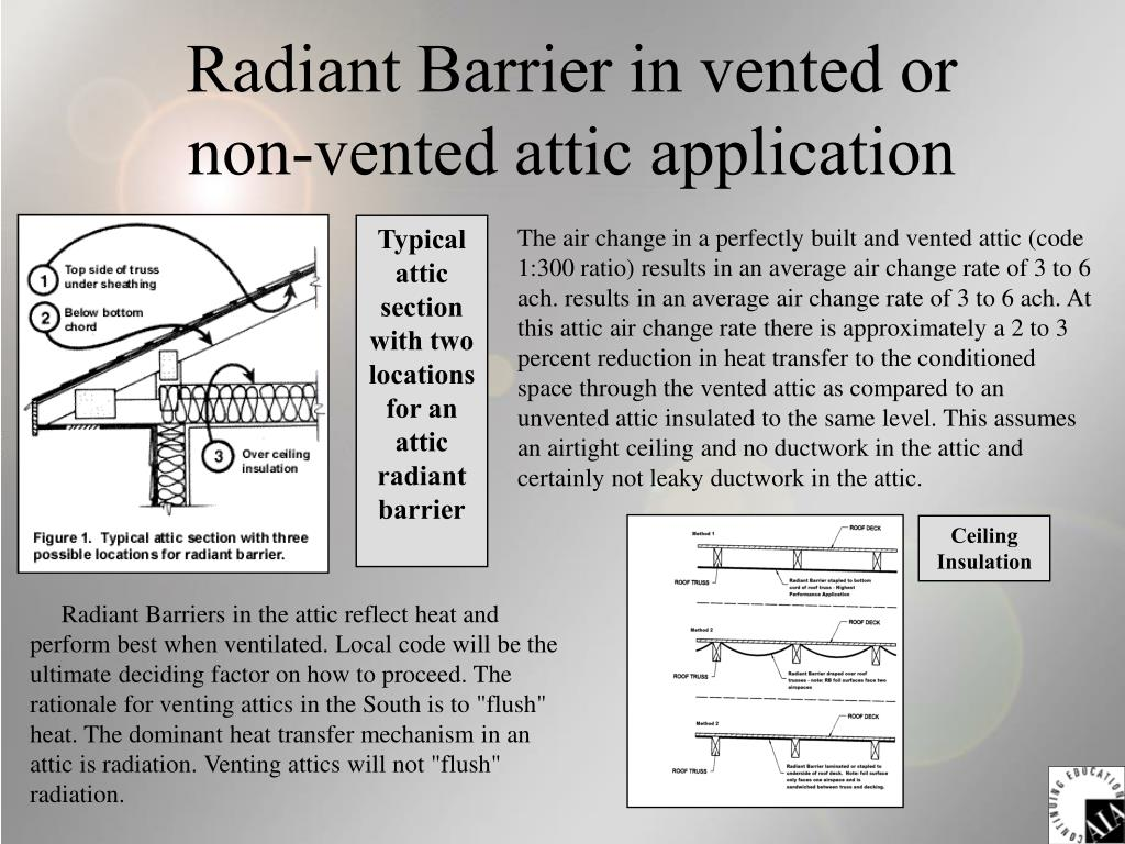 Radiant Barrier in vented or