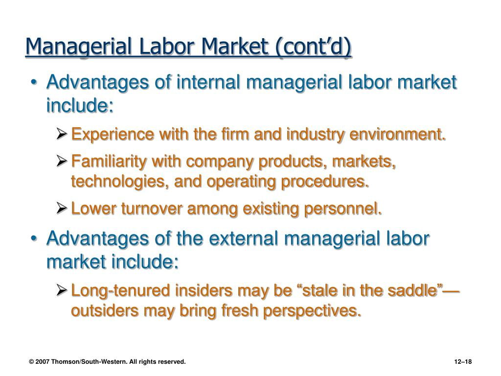 Managerial Labor Market (cont'd)