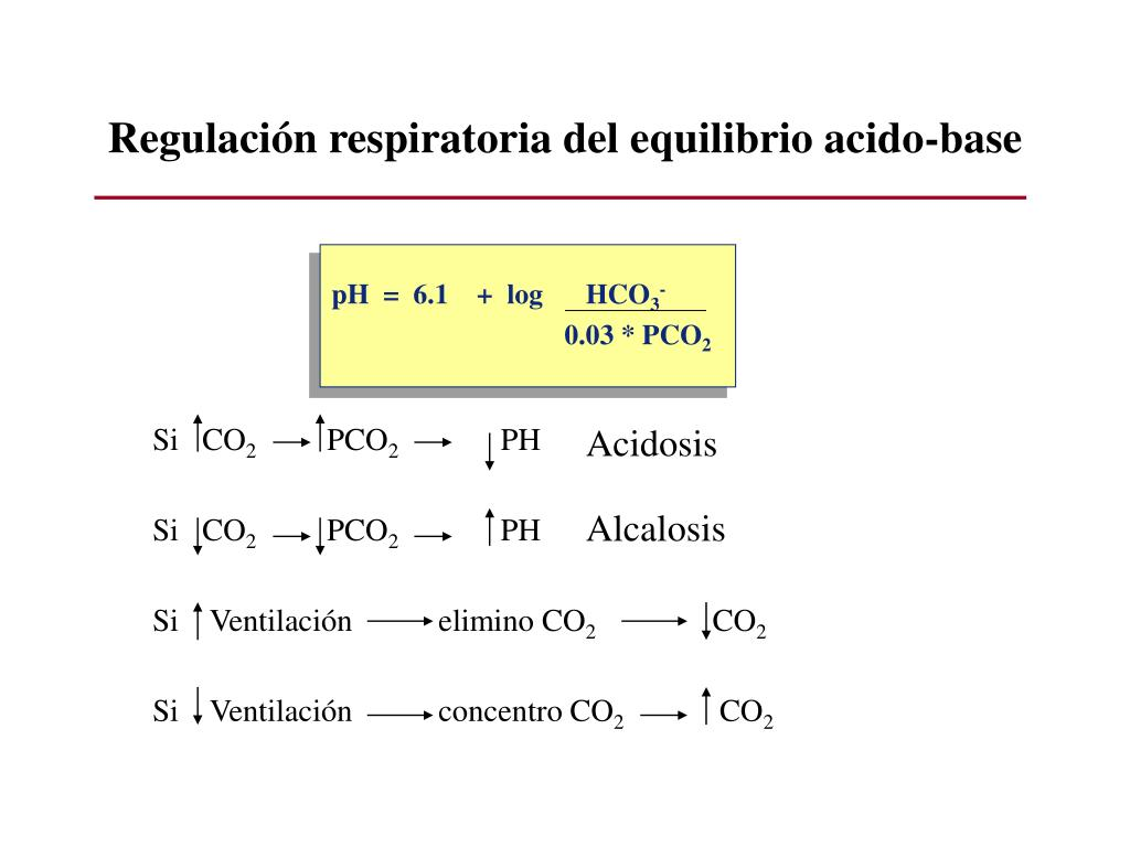 Regulación respiratoria del equilibrio acido-base