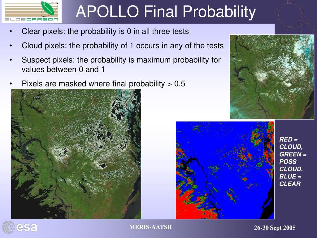 APOLLO Final Probability