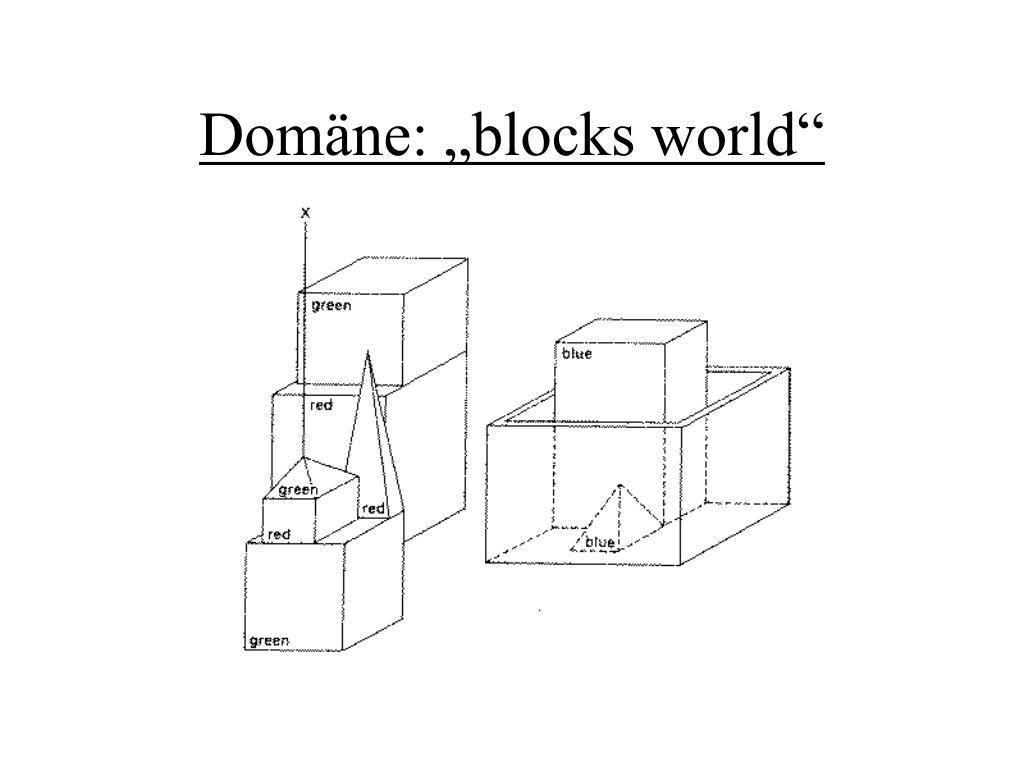 "Domäne: ""blocks world"""