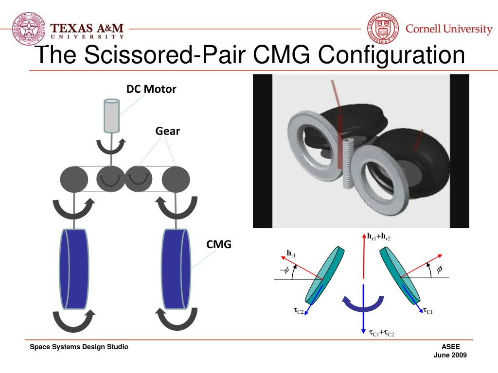 The Scissored-Pair CMG Configuration