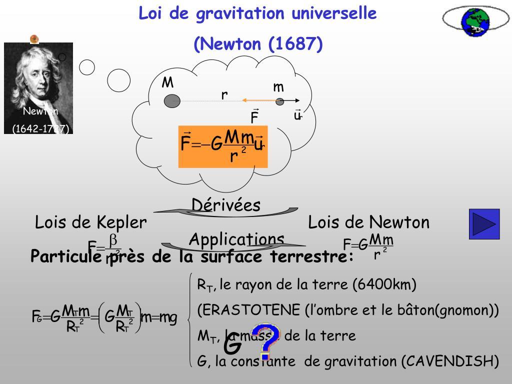 Loi de gravitation universelle