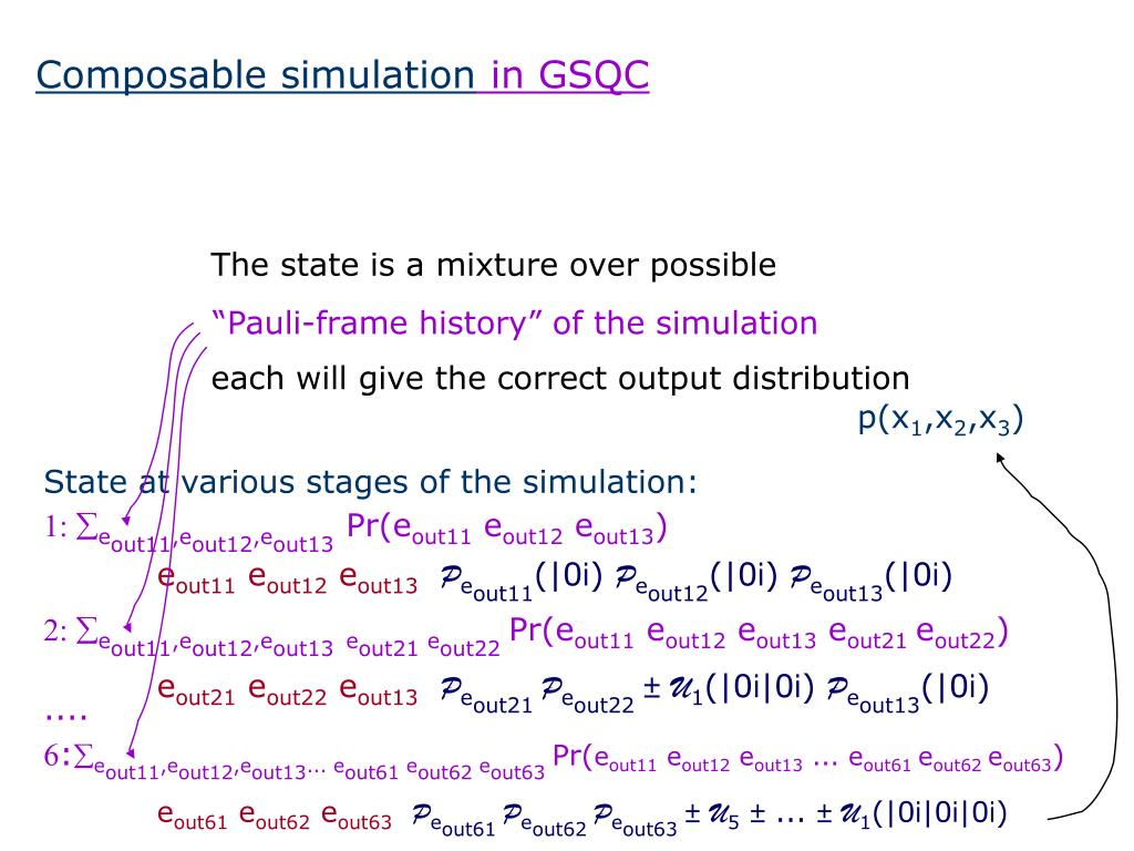 Composable simulation