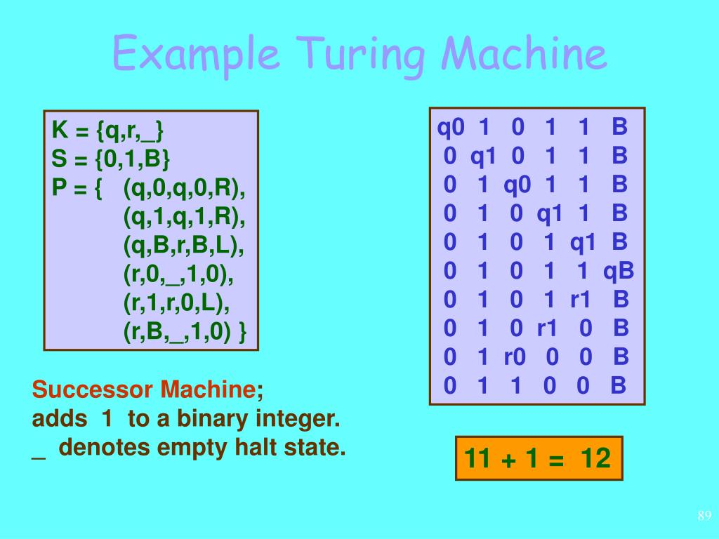 Example Turing Machine