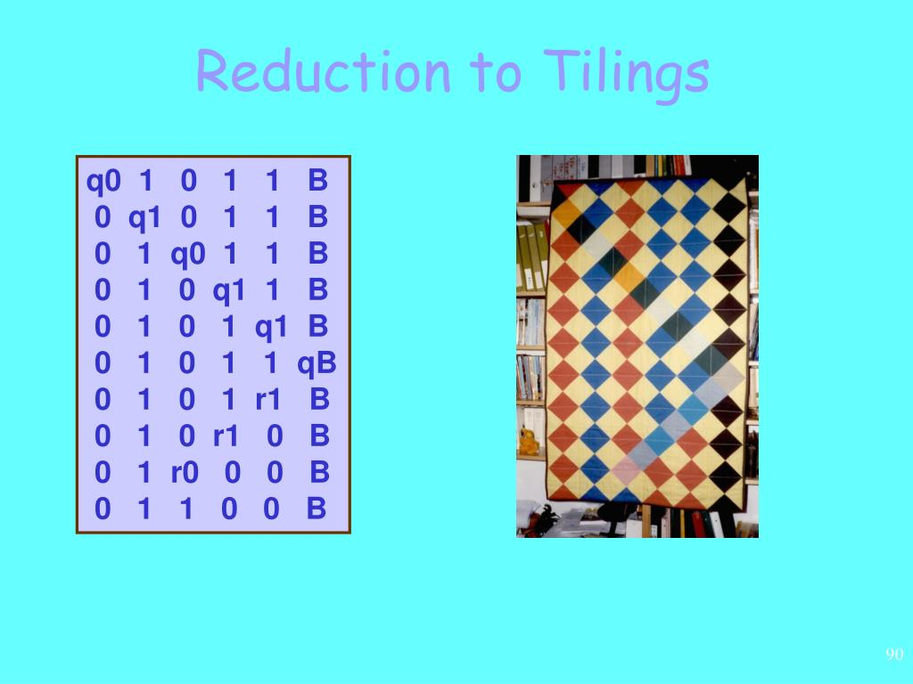 Reduction to Tilings
