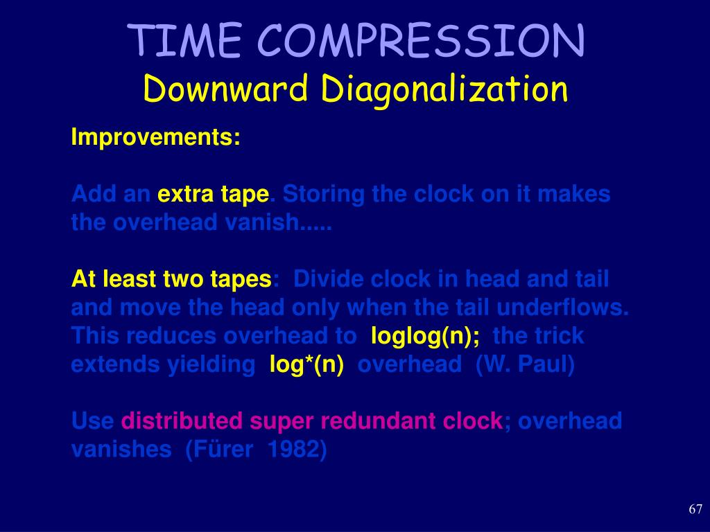 TIME COMPRESSION