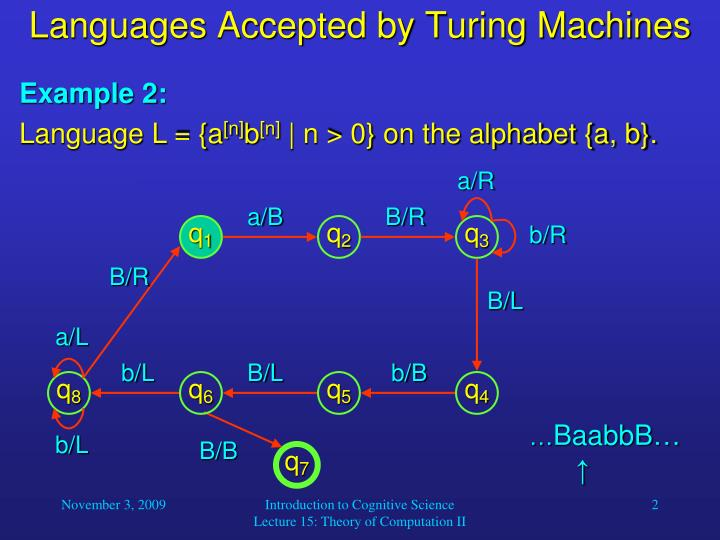 Languages accepted by turing machines2