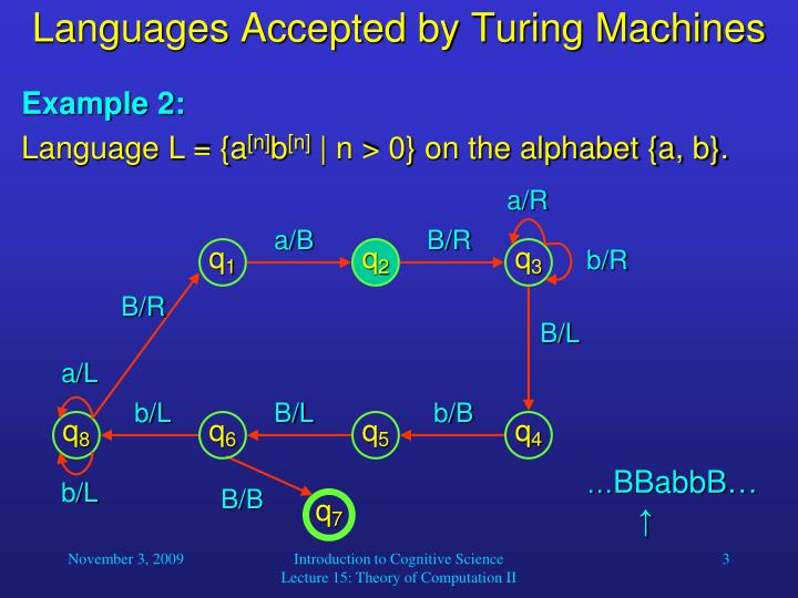Languages accepted by turing machines3