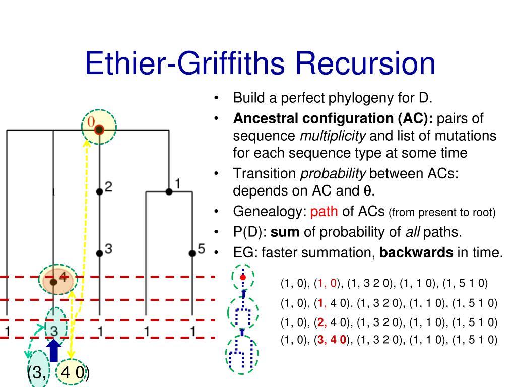 Ethier-Griffiths Recursion