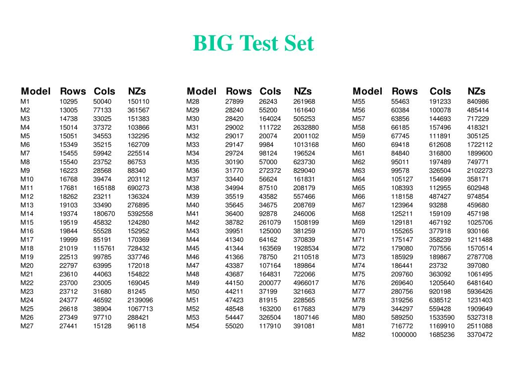 BIG Test Set