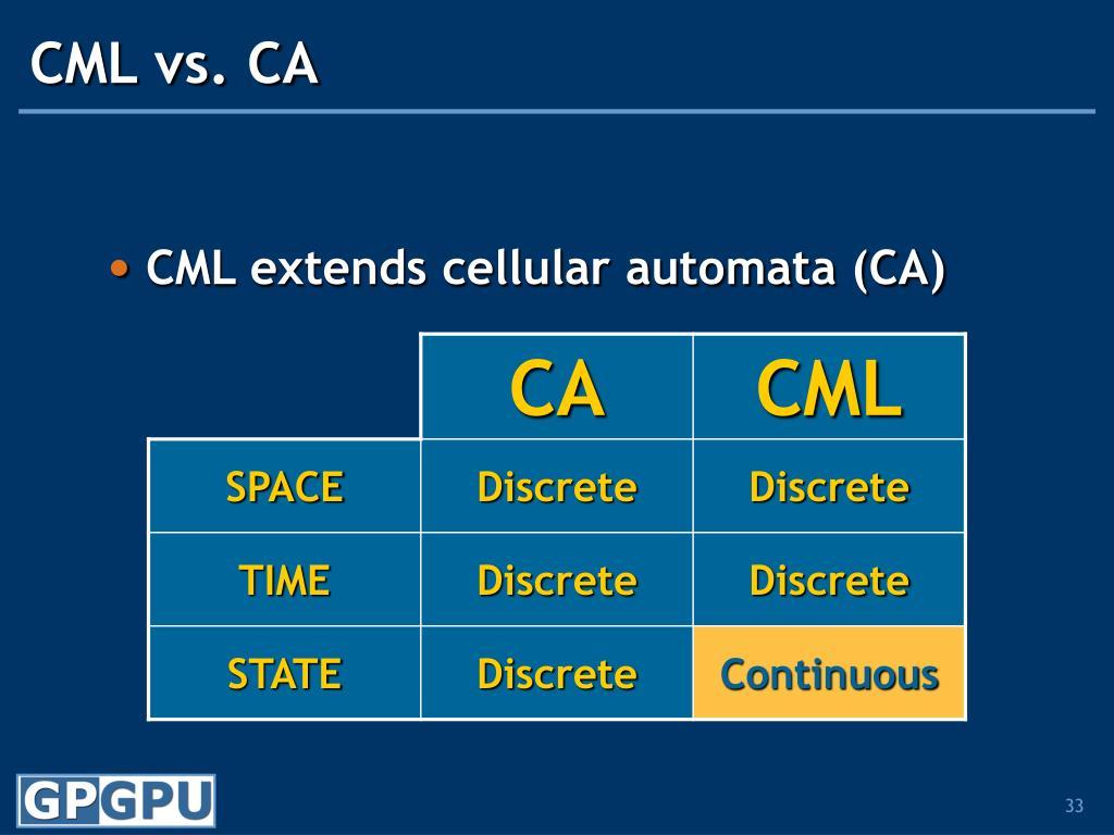 CML vs. CA