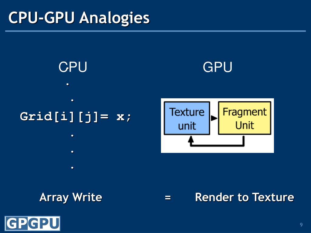 CPU-GPU Analogies
