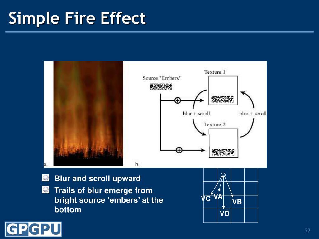 Simple Fire Effect