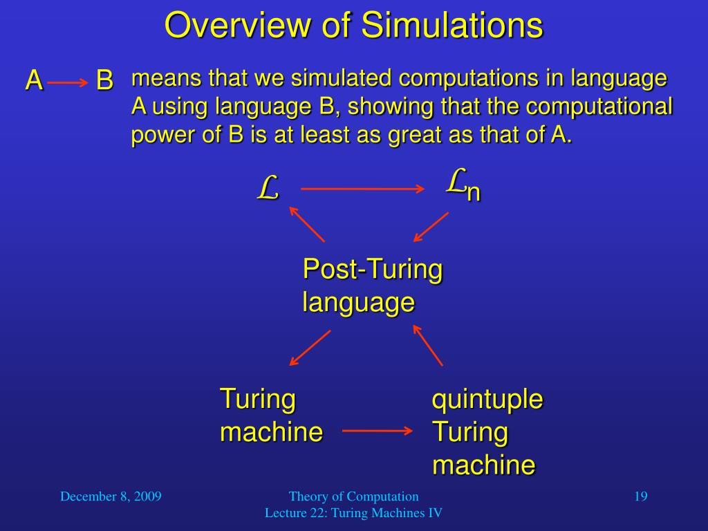 Overview of Simulations