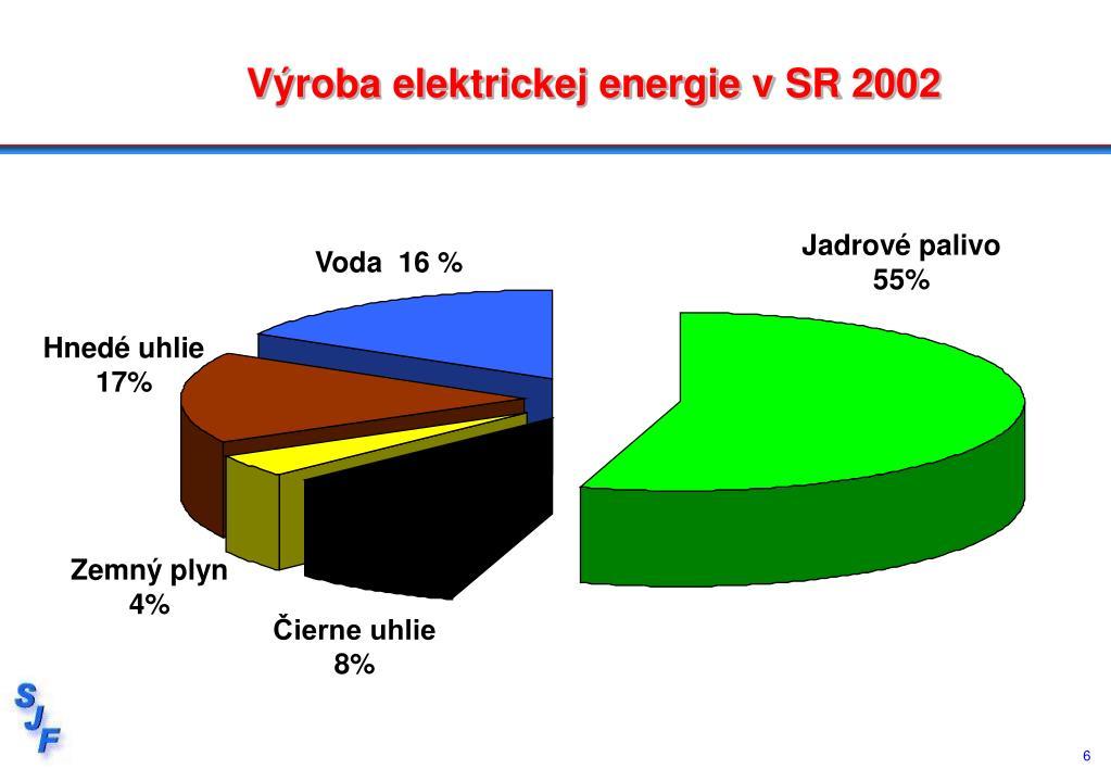 Výroba elektrickej energie v SR 200