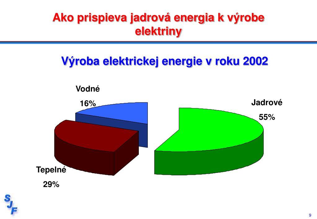Ako prispieva jadrová energia kvýrobe elektriny