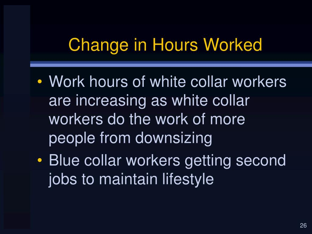 Change in Hours Worked