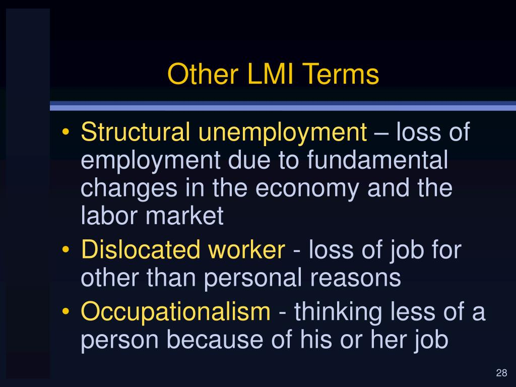 Other LMI Terms