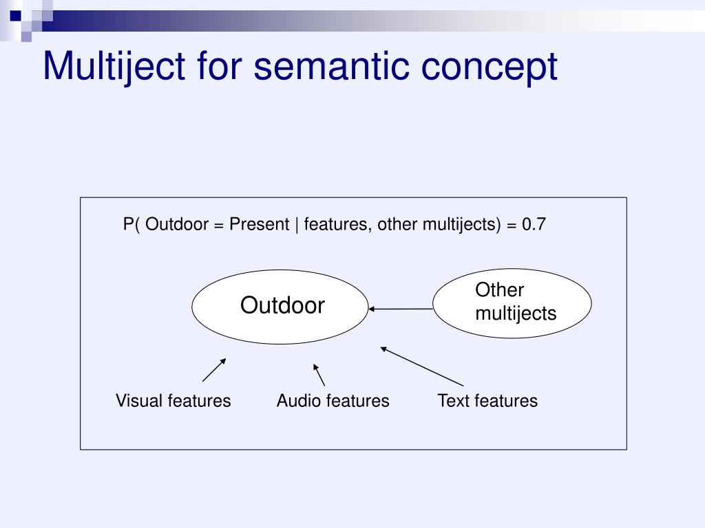 Multiject for semantic concept