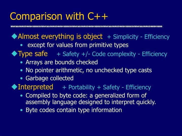 Comparison with C++