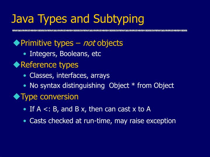Java Types and Subtyping