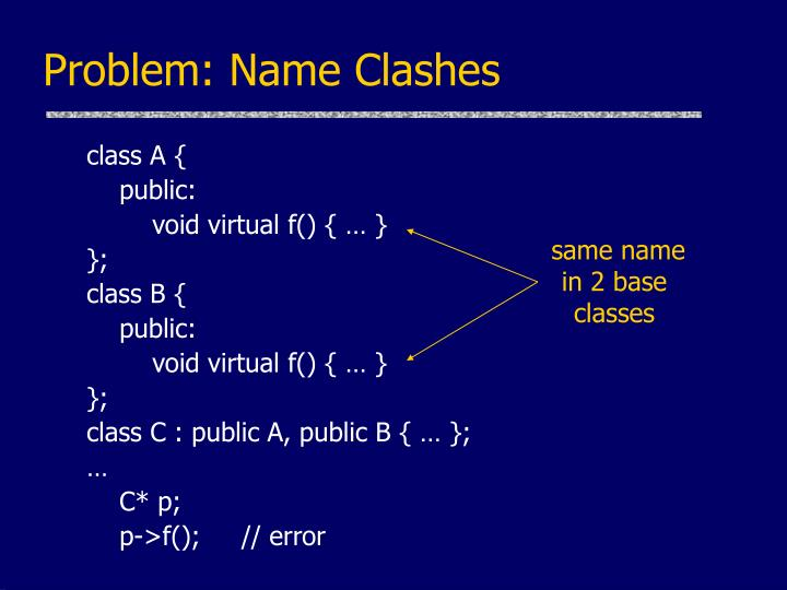Problem: Name Clashes