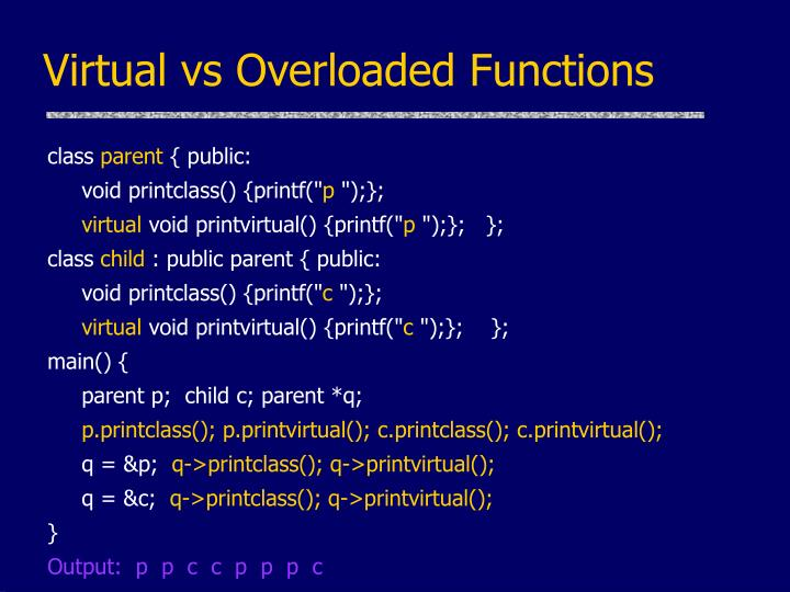 Virtual vs Overloaded Functions