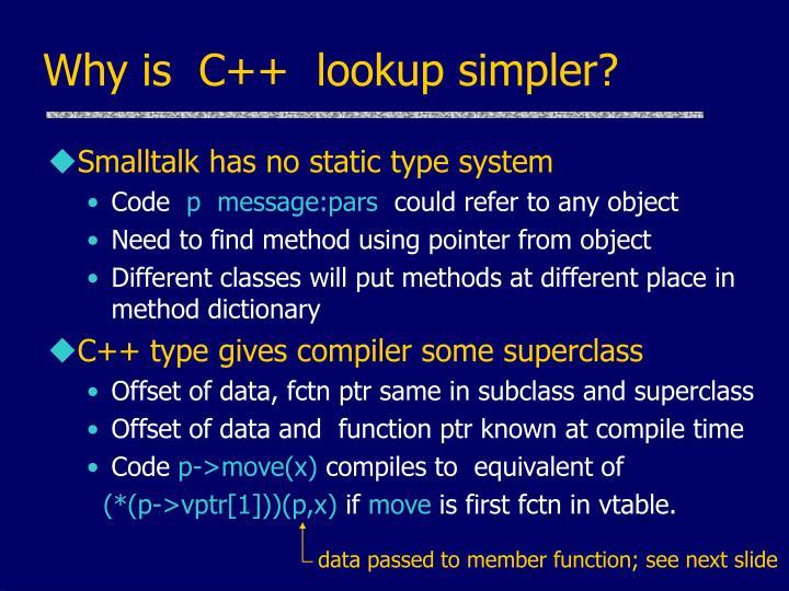 Why is  C++  lookup simpler?