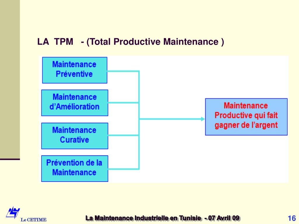 LA  TPM   - (Total Productive Maintenance )