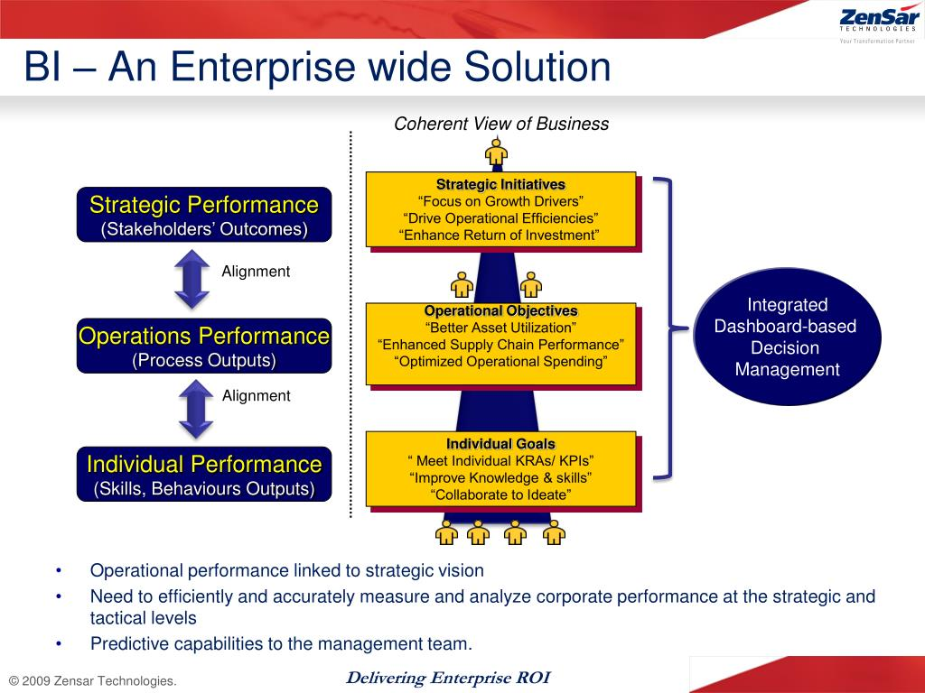 BI – An Enterprise wide Solution