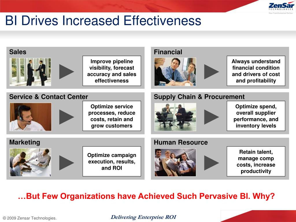 BI Drives Increased Effectiveness