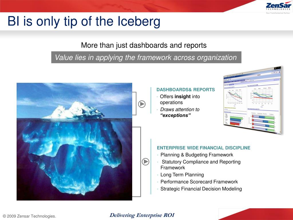 BI is only tip of the Iceberg
