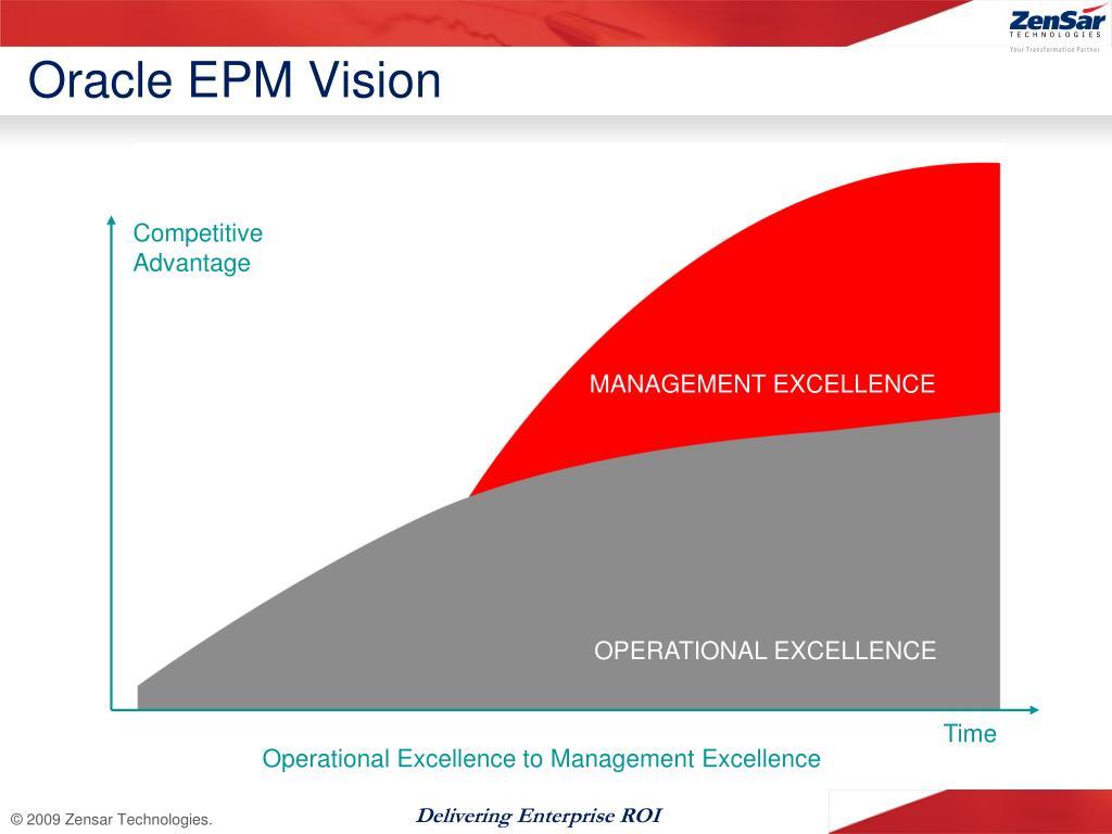Oracle EPM Vision