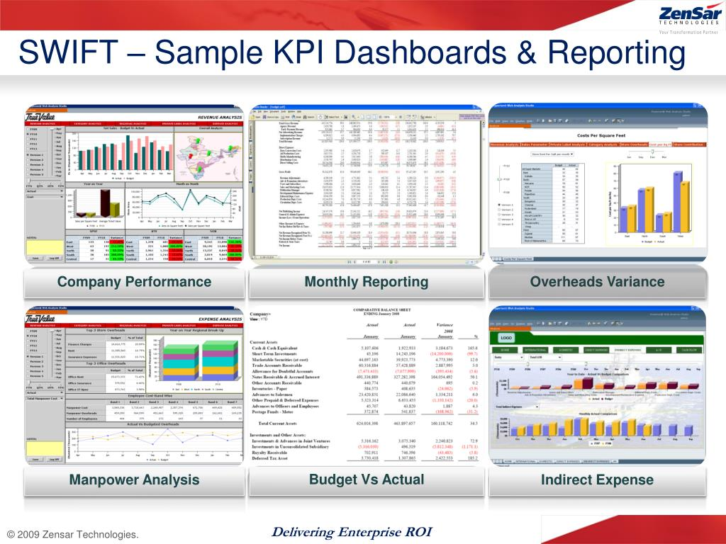 SWIFT – Sample KPI Dashboards & Reporting