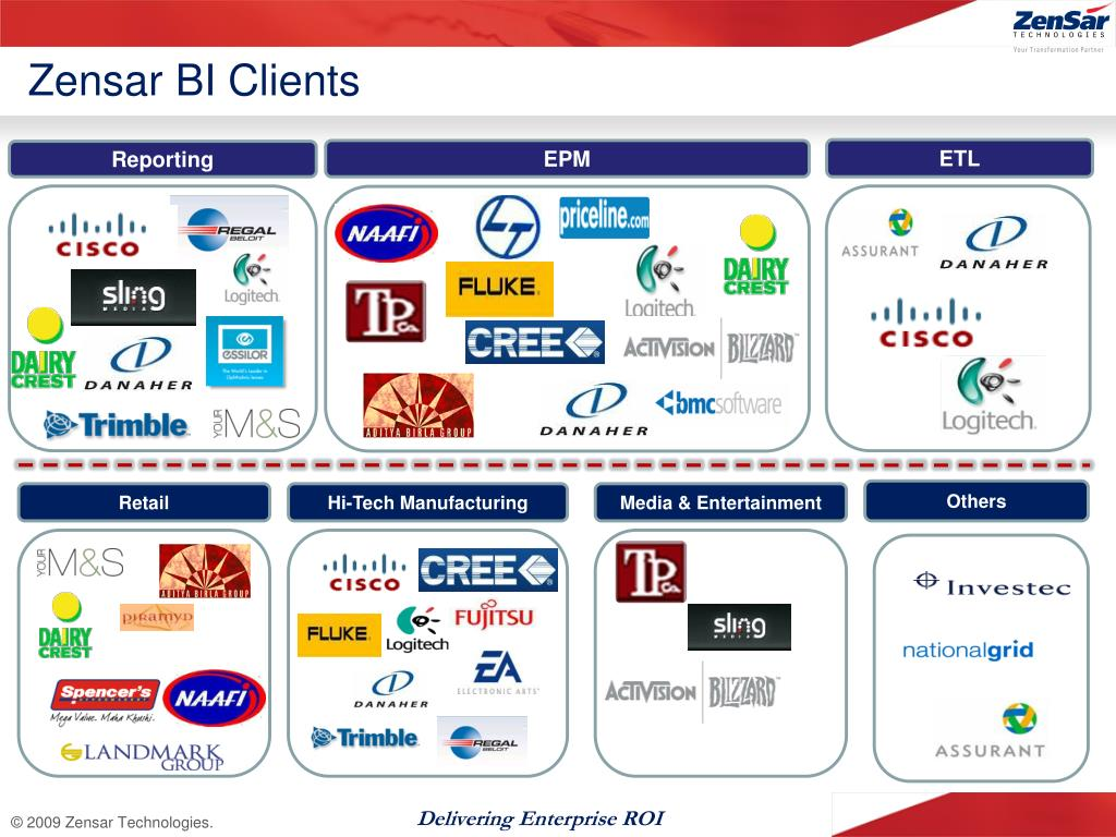 Zensar BI Clients