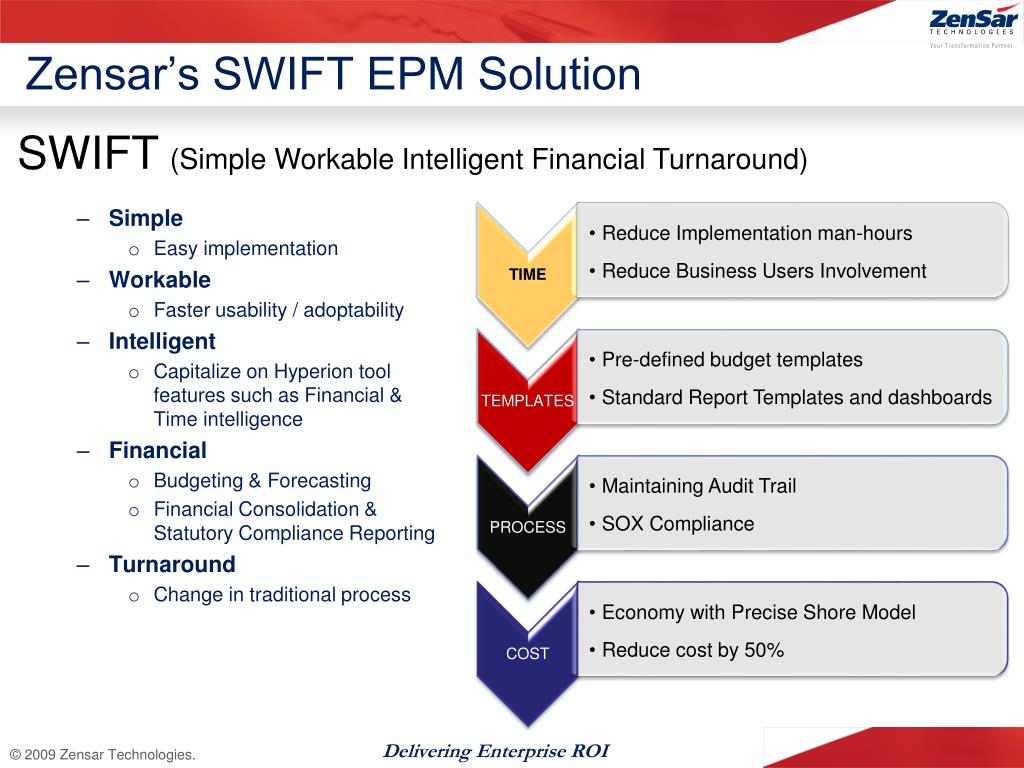 Zensar's SWIFT EPM Solution