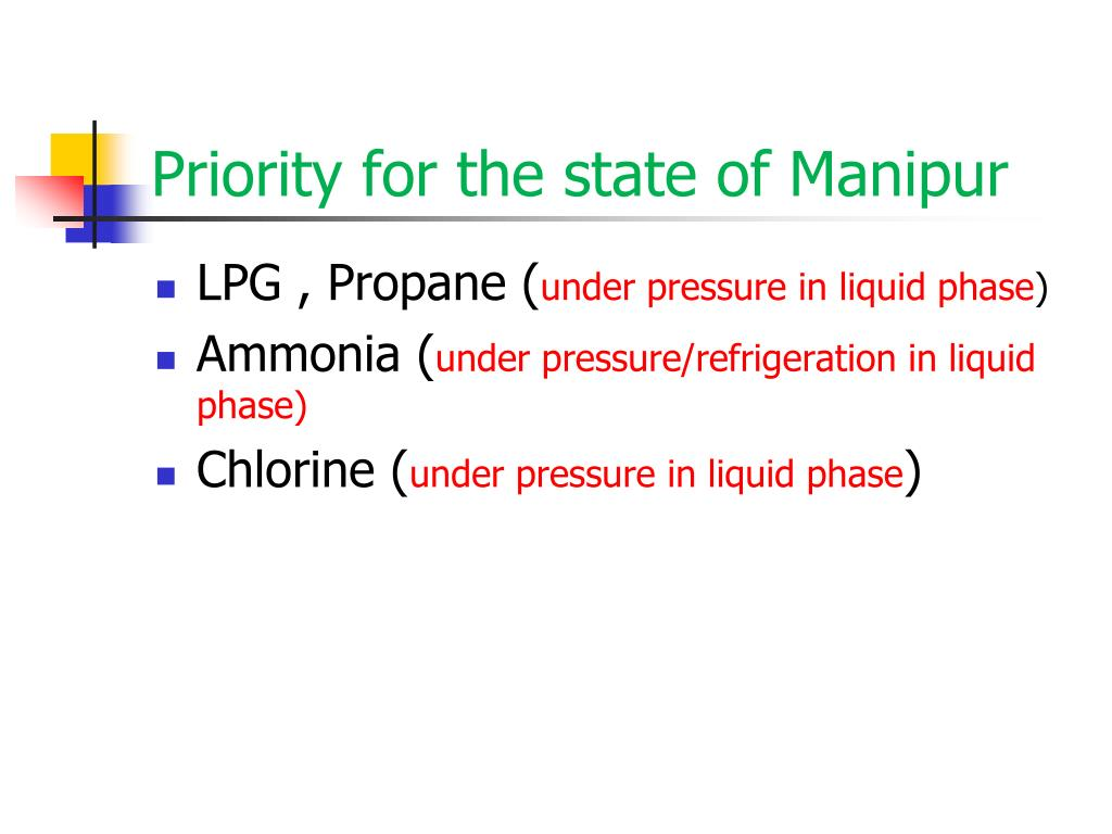 Priority for the state of Manipur