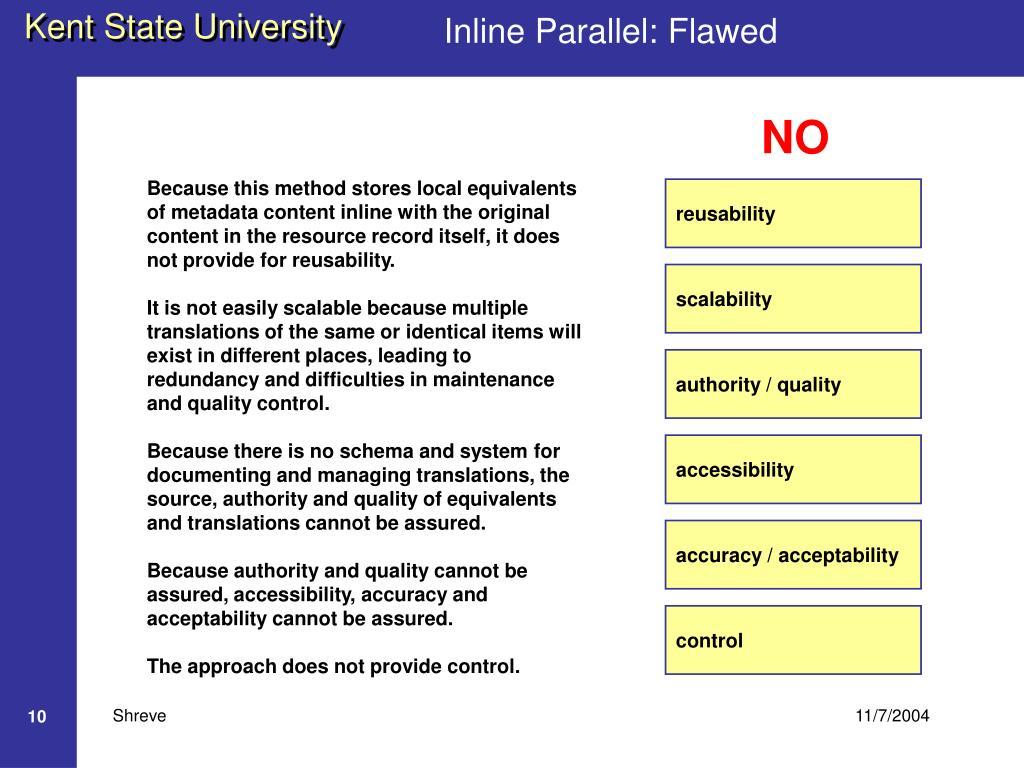 Inline Parallel
