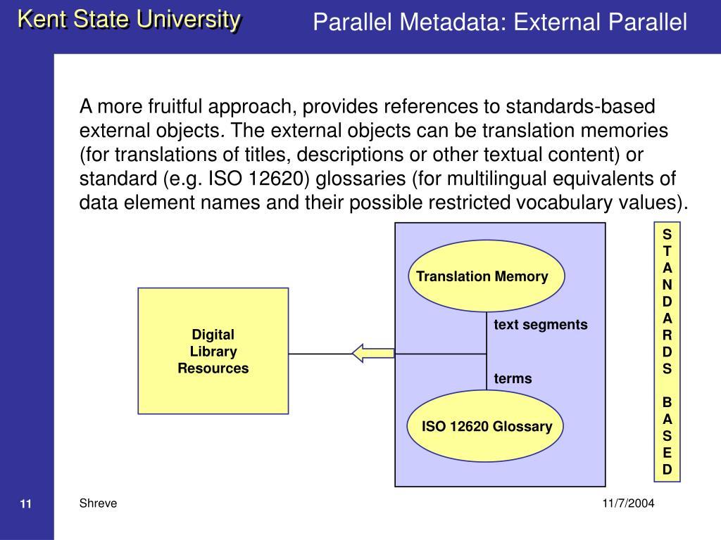 Parallel Metadata: External Parallel