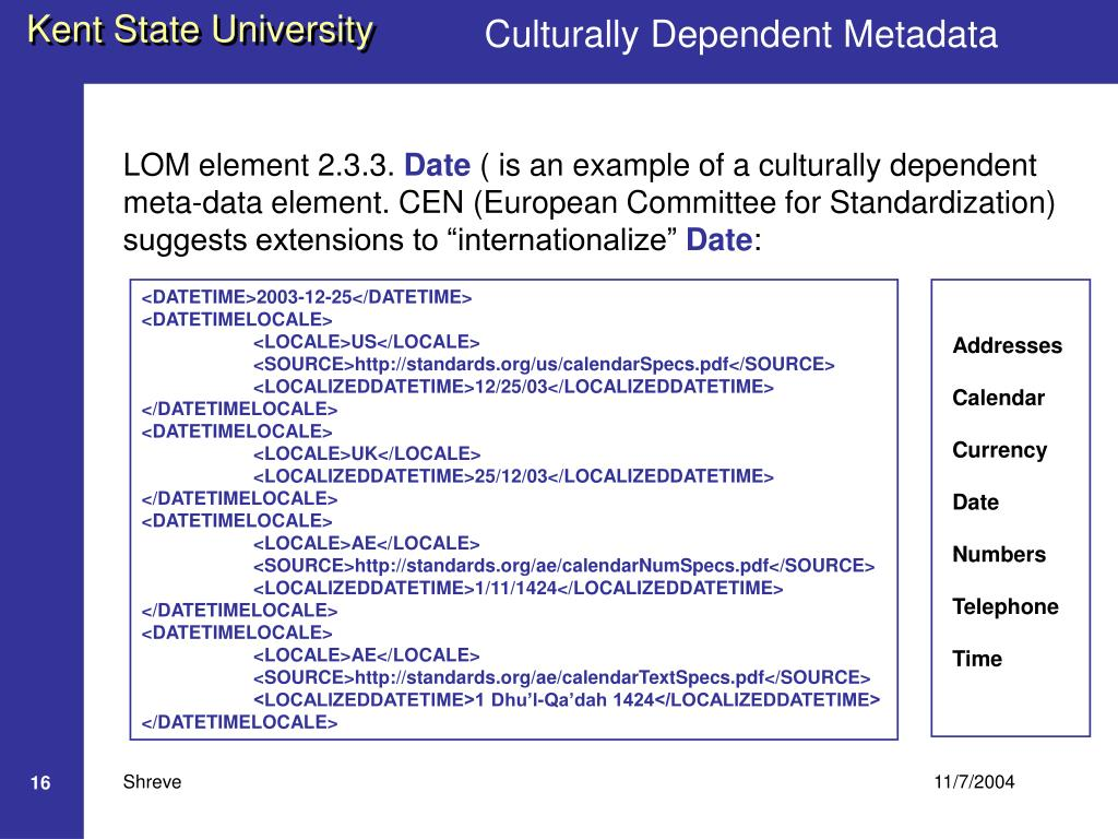 Culturally Dependent Metadata