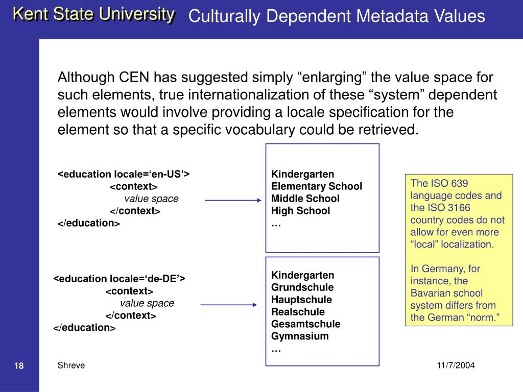 Culturally Dependent Metadata Values
