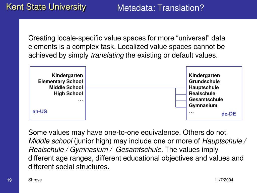 Metadata: Translation?