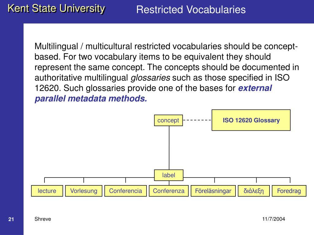 Restricted Vocabularies