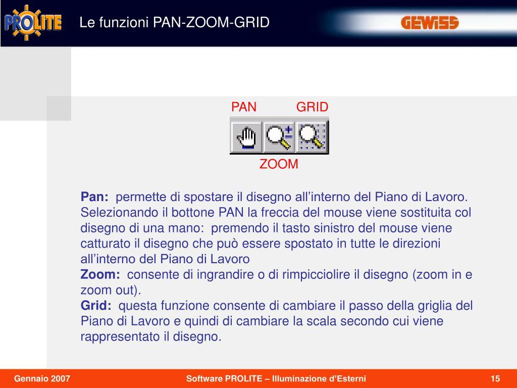 Le funzioni PAN-ZOOM-GRID