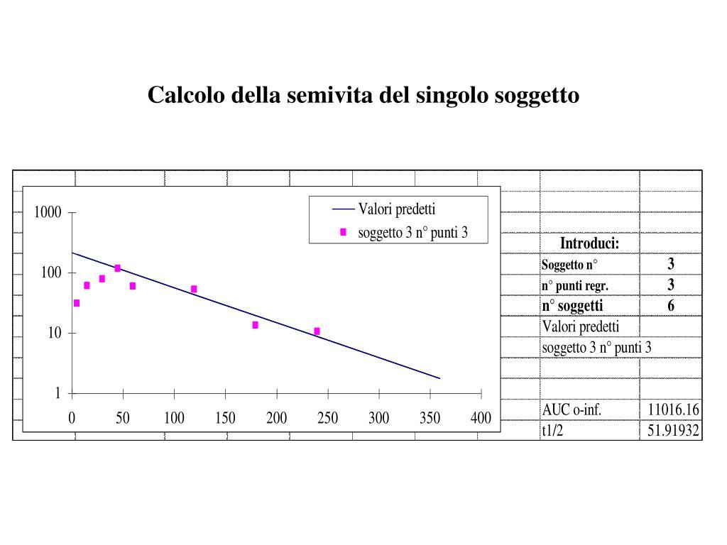 Calcolo della semivita del singolo soggetto