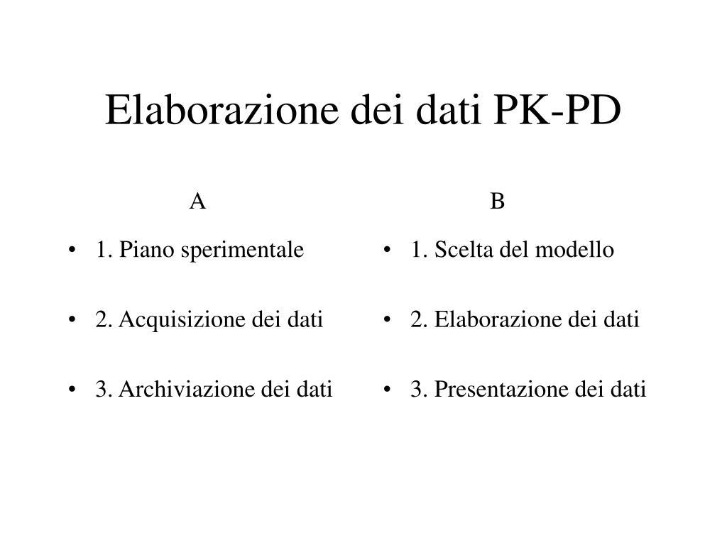 1. Piano sperimentale